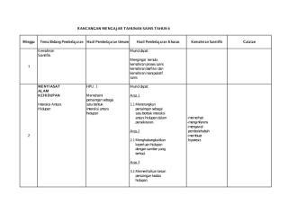 ran tahunan sainsthn6.pdf