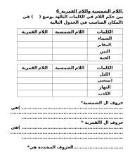 اللام الشمسية واللام القمرية./BahrainArabia.com