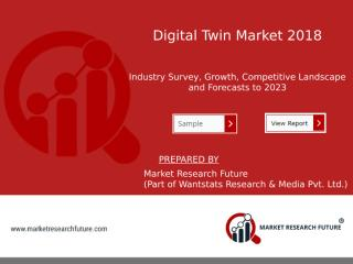 Digital Twin Market.pptx